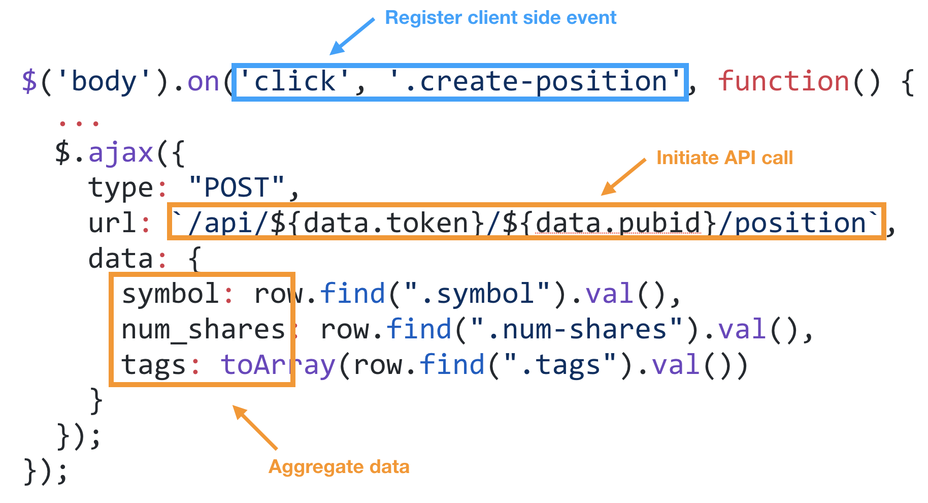 Register Events with jQuery